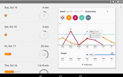 Google Fit 1.50.68-000 Screenshot 1